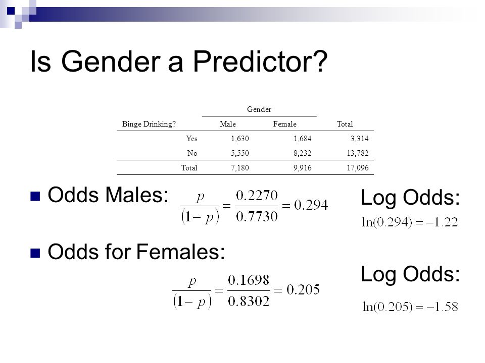 Model for this example is: For females (x 1 = 0) we have: Thus the estimate of the intercept is equal to ß 0 which is the log odds for females.