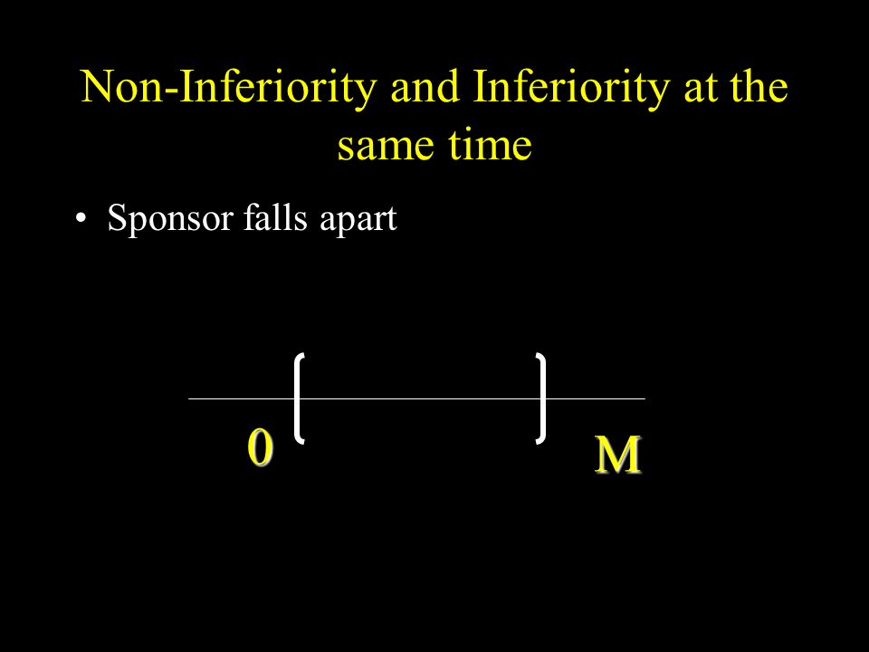 Non-Inferiority and Inferiority at the same time Sponsor falls apart 0 M