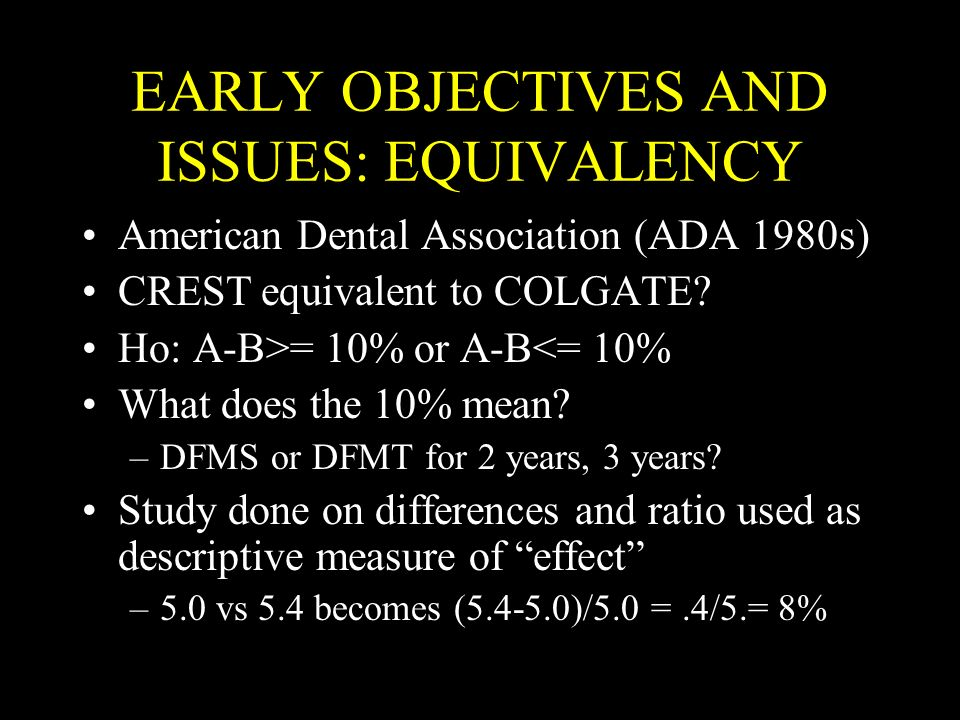 EARLY OBJECTIVES AND ISSUES: EQUIVALENCY American Dental Association (ADA 1980s) CREST equivalent to COLGATE.