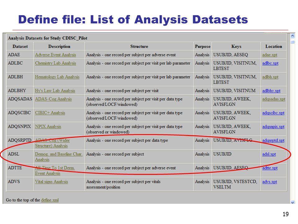 19 Define file: List of Analysis Datasets