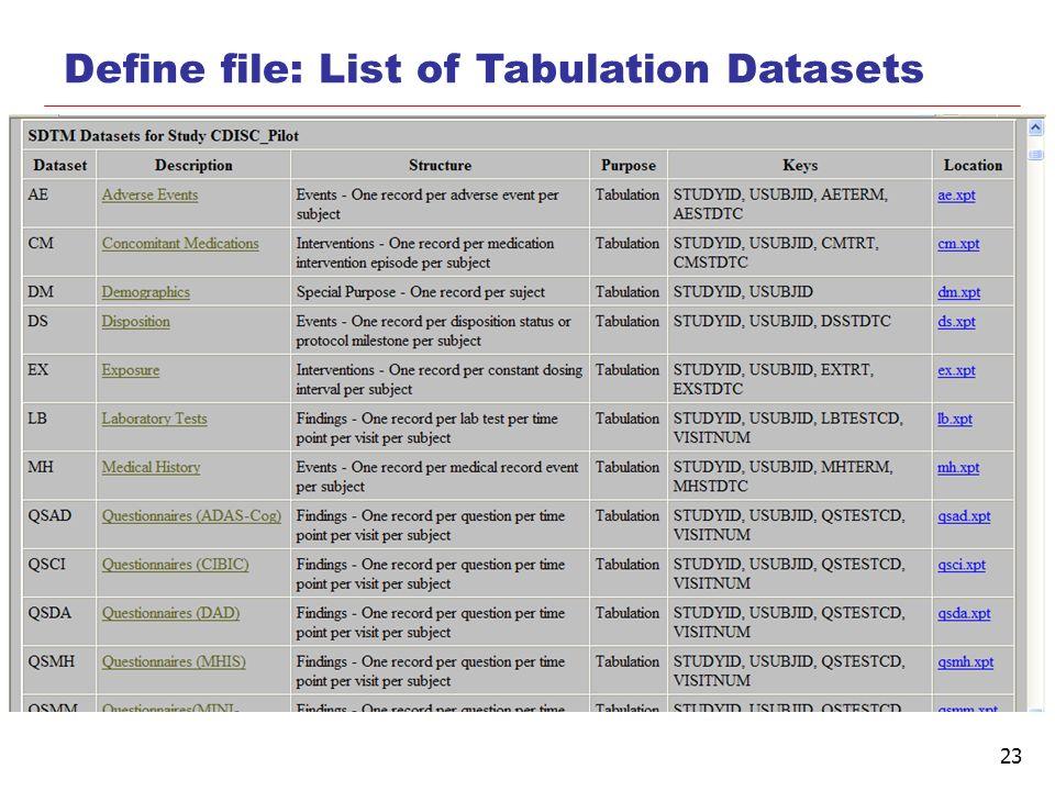23 Define file: List of Tabulation Datasets