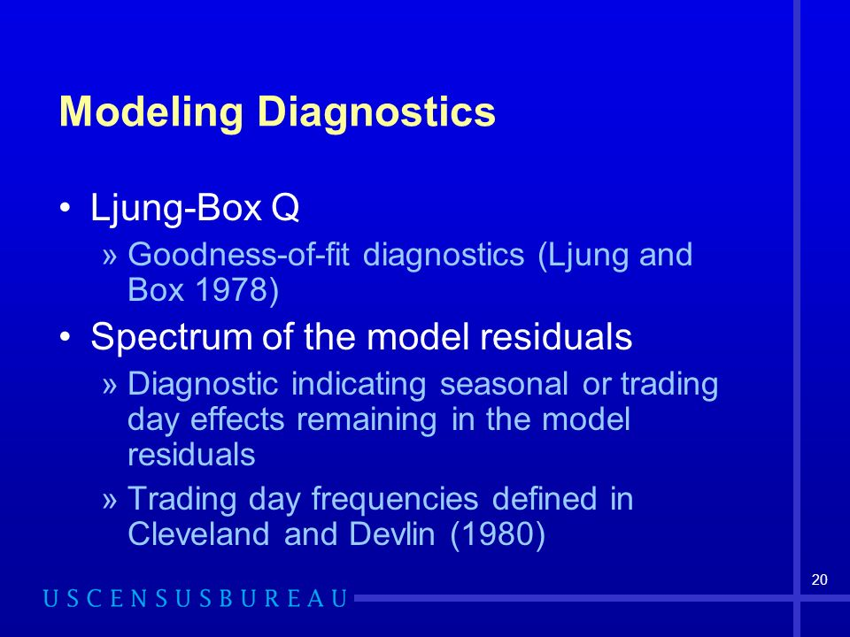 20 Modeling Diagnostics Ljung-Box Q »Goodness-of-fit diagnostics (Ljung and Box 1978) Spectrum of the model residuals »Diagnostic indicating seasonal or trading day effects remaining in the model residuals »Trading day frequencies defined in Cleveland and Devlin (1980)