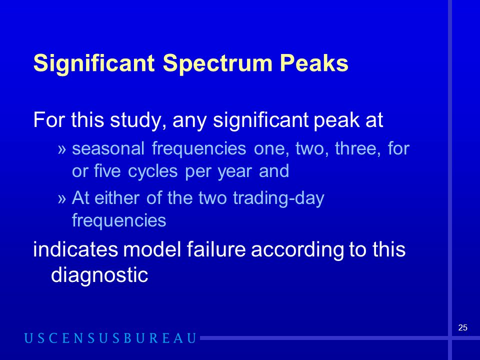 25 Significant Spectrum Peaks For this study, any significant peak at »seasonal frequencies one, two, three, for or five cycles per year and »At eithe
