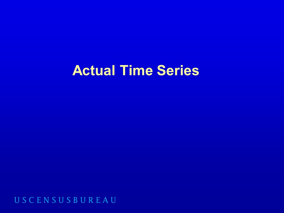 Actual Time Series