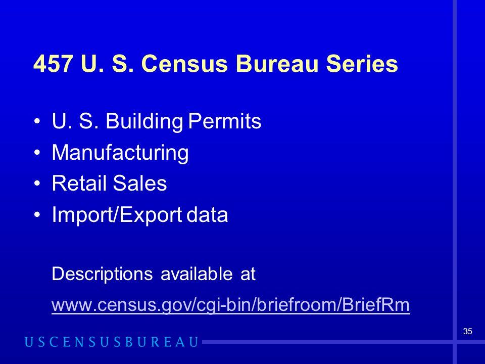 35 457 U. S. Census Bureau Series U. S. Building Permits Manufacturing Retail Sales Import/Export data Descriptions available at www.census.gov/cgi-bi