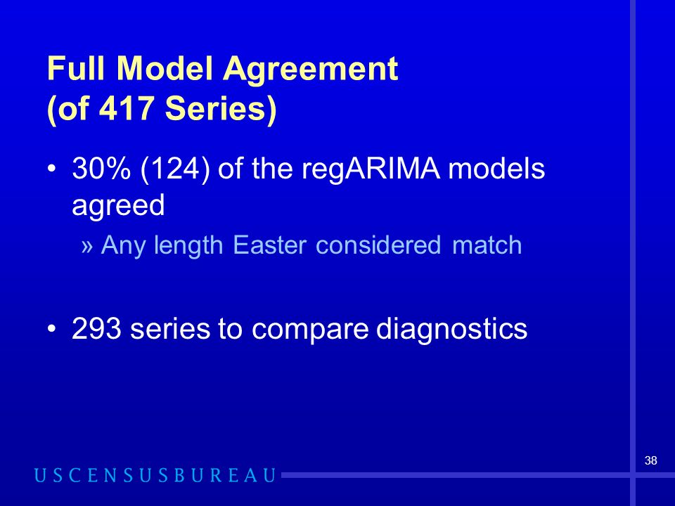 38 Full Model Agreement (of 417 Series) 30% (124) of the regARIMA models agreed »Any length Easter considered match 293 series to compare diagnostics