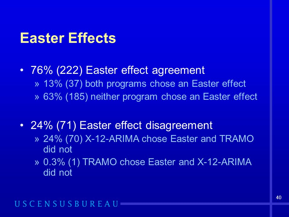 40 Easter Effects 76% (222) Easter effect agreement »13% (37) both programs chose an Easter effect »63% (185) neither program chose an Easter effect 24% (71) Easter effect disagreement »24% (70) X-12-ARIMA chose Easter and TRAMO did not »0.3% (1) TRAMO chose Easter and X-12-ARIMA did not