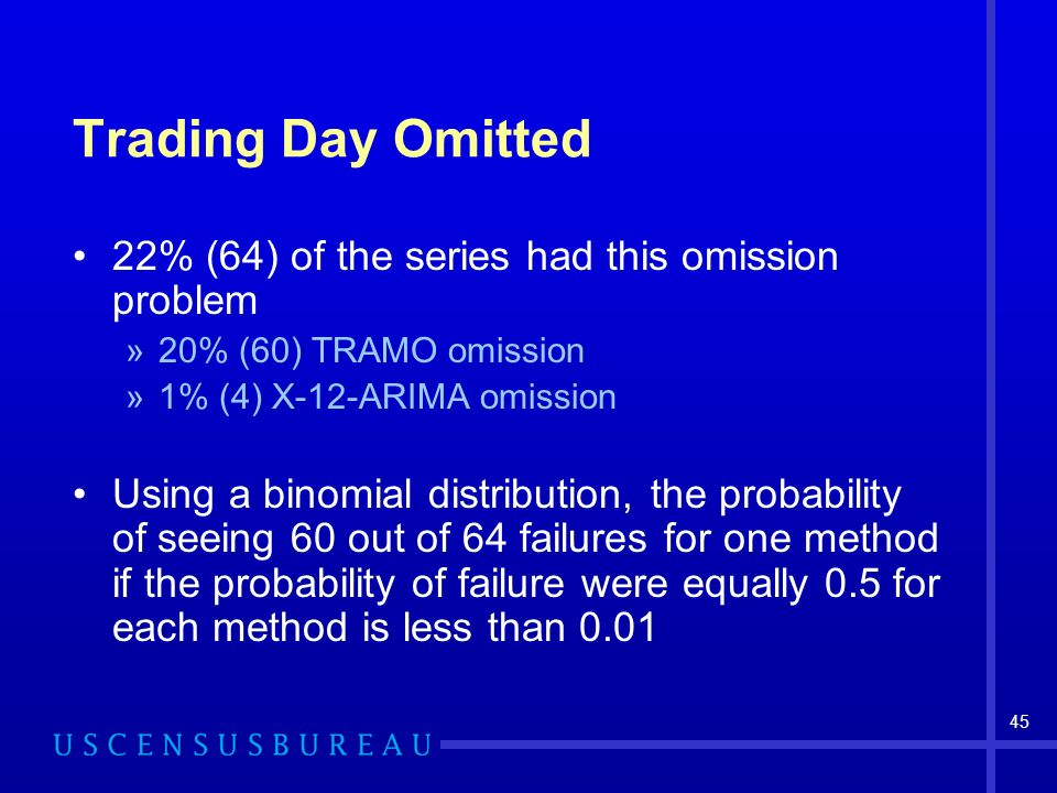 45 Trading Day Omitted 22% (64) of the series had this omission problem »20% (60) TRAMO omission »1% (4) X-12-ARIMA omission Using a binomial distribution, the probability of seeing 60 out of 64 failures for one method if the probability of failure were equally 0.5 for each method is less than 0.01