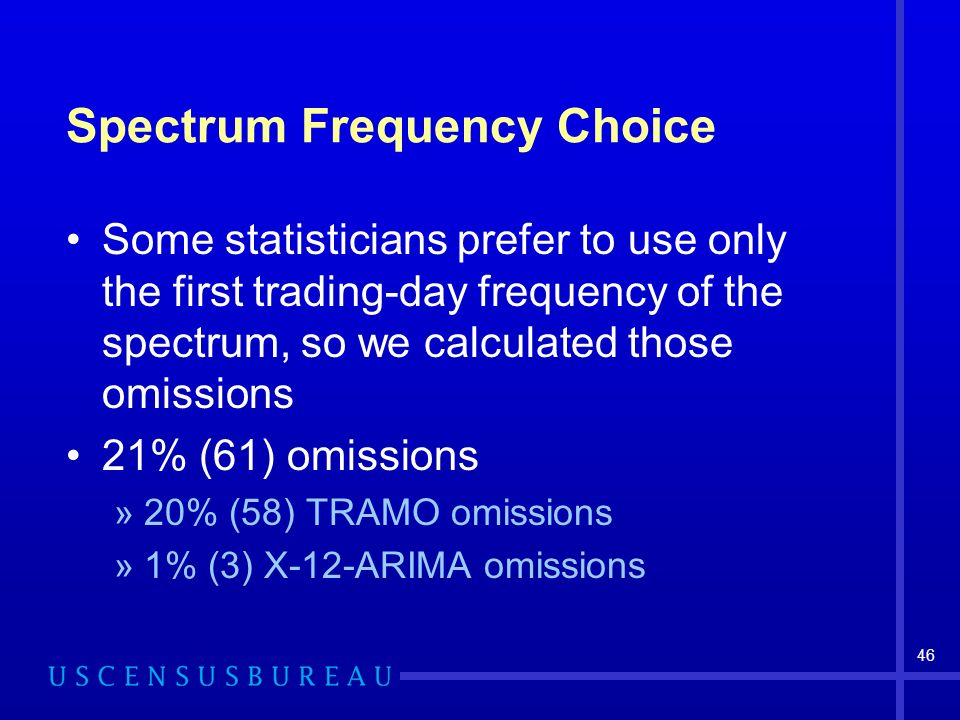 46 Spectrum Frequency Choice Some statisticians prefer to use only the first trading-day frequency of the spectrum, so we calculated those omissions 2