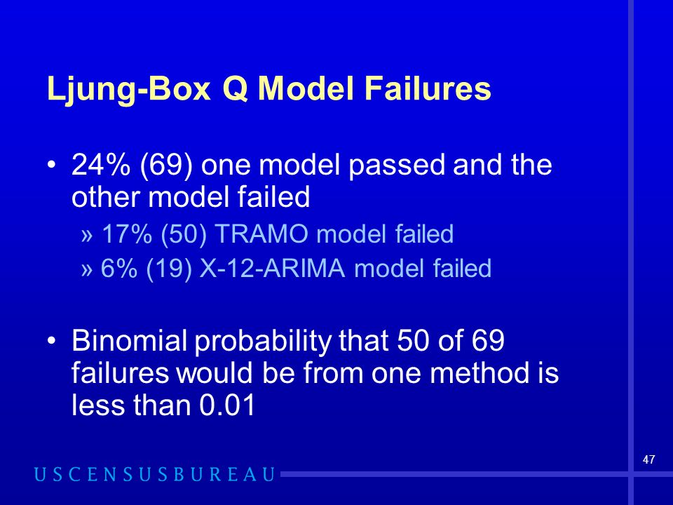 47 Ljung-Box Q Model Failures 24% (69) one model passed and the other model failed »17% (50) TRAMO model failed »6% (19) X-12-ARIMA model failed Binomial probability that 50 of 69 failures would be from one method is less than 0.01