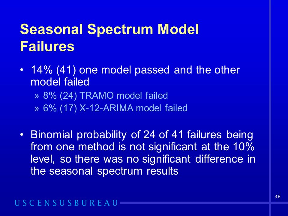 48 Seasonal Spectrum Model Failures 14% (41) one model passed and the other model failed »8% (24) TRAMO model failed »6% (17) X-12-ARIMA model failed Binomial probability of 24 of 41 failures being from one method is not significant at the 10% level, so there was no significant difference in the seasonal spectrum results