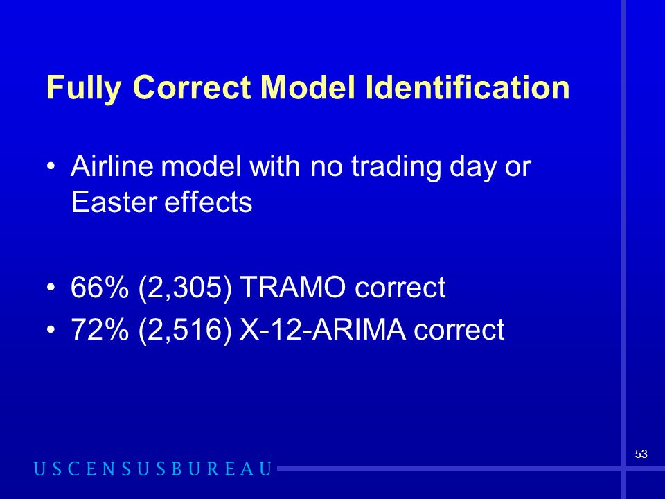 53 Fully Correct Model Identification Airline model with no trading day or Easter effects 66% (2,305) TRAMO correct 72% (2,516) X-12-ARIMA correct