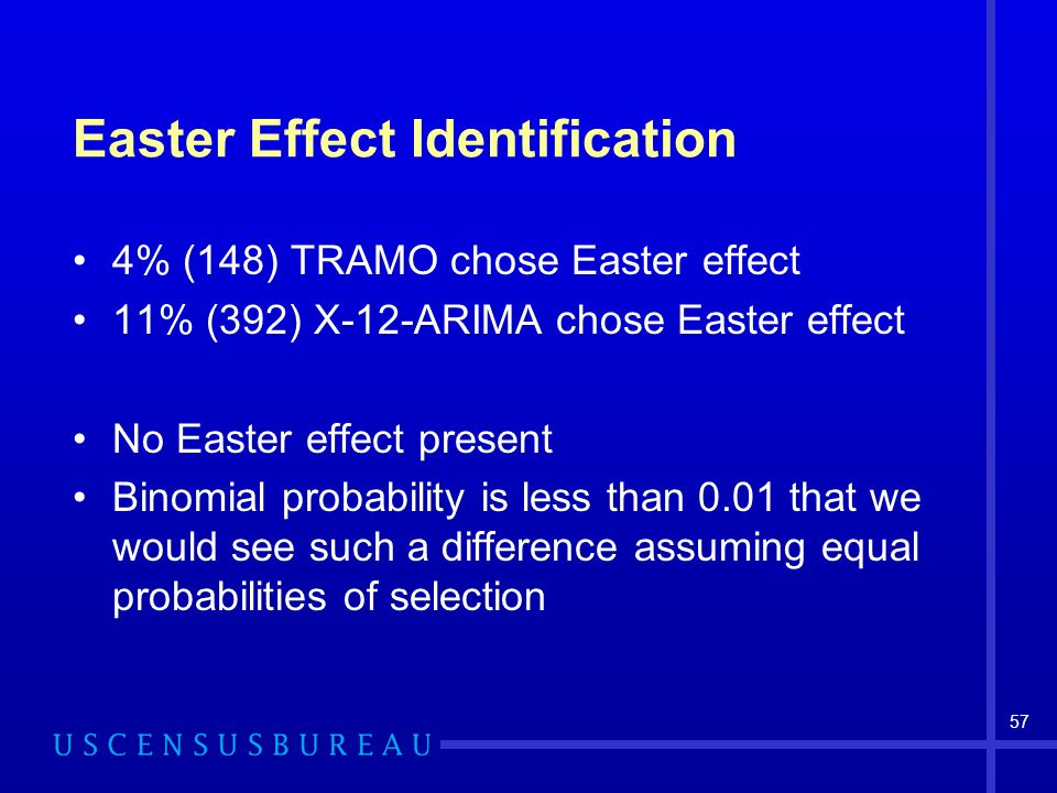 57 Easter Effect Identification 4% (148) TRAMO chose Easter effect 11% (392) X-12-ARIMA chose Easter effect No Easter effect present Binomial probability is less than 0.01 that we would see such a difference assuming equal probabilities of selection