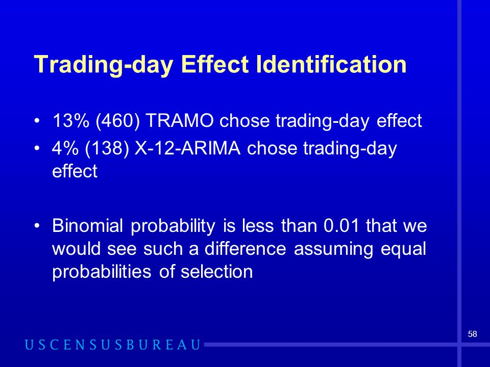 58 Trading-day Effect Identification 13% (460) TRAMO chose trading-day effect 4% (138) X-12-ARIMA chose trading-day effect Binomial probability is less than 0.01 that we would see such a difference assuming equal probabilities of selection