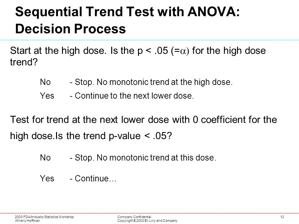2003 FDA/Industry Statistics Workshop Wherly Hoffman Company Confidential Copyright © 2003 Eli Lilly and Company 12 Sequential Trend Test with ANOVA: Decision Process Start at the high dose.