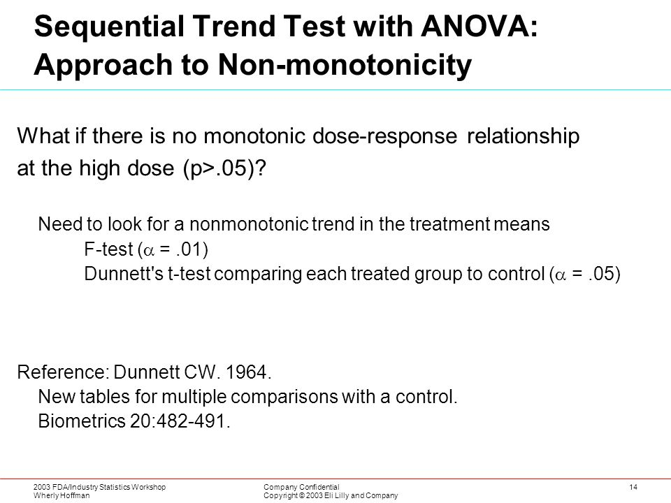 2003 FDA/Industry Statistics Workshop Wherly Hoffman Company Confidential Copyright © 2003 Eli Lilly and Company 14 Sequential Trend Test with ANOVA: Approach to Non-monotonicity What if there is no monotonic dose-response relationship at the high dose (p>.05).