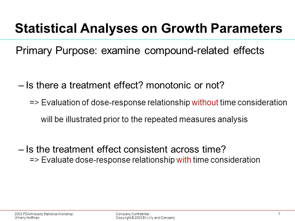 2003 FDA/Industry Statistics Workshop Wherly Hoffman Company Confidential Copyright © 2003 Eli Lilly and Company 7 Statistical Analyses on Growth Parameters Primary Purpose: examine compound-related effects –Is there a treatment effect.