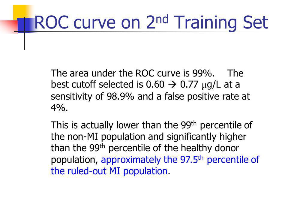 ROC curve on 2 nd Training Set The area under the ROC curve is 99%.