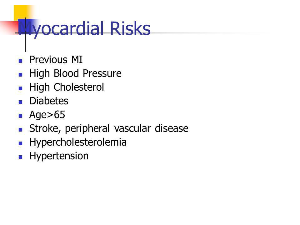 Myocardial Risks Previous MI High Blood Pressure High Cholesterol Diabetes Age>65 Stroke, peripheral vascular disease Hypercholesterolemia Hypertensio
