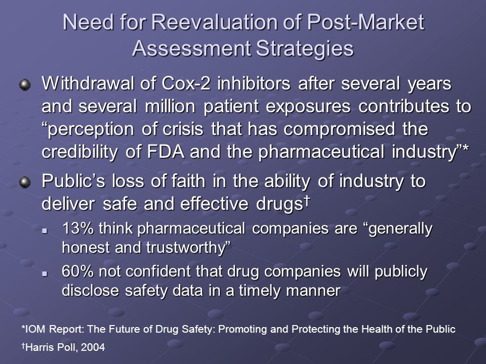 Need for Reevaluation of Post-Market Assessment Strategies Withdrawal of Cox-2 inhibitors after several years and several million patient exposures co