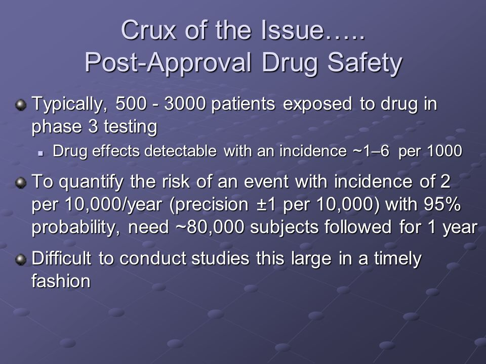 Crux of the Issue….. Post-Approval Drug Safety Typically, 500 - 3000 patients exposed to drug in phase 3 testing Drug effects detectable with an incid