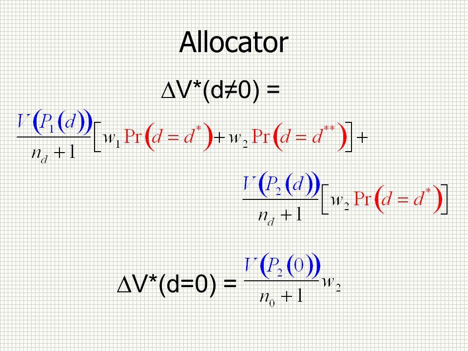 Allocator V*(d0) = V*(d=0) =