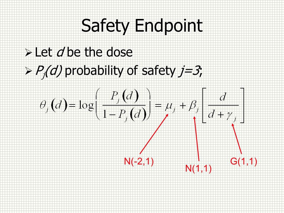 Safety Endpoint Let d be the dose P j (d) probability of safety j=3; Let d be the dose P j (d) probability of safety j=3; N(-2,1) N(1,1) G(1,1)