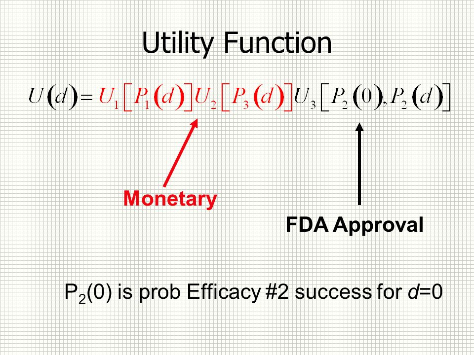 Utility Function Monetary FDA Approval P 2 (0) is prob Efficacy #2 success for d=0