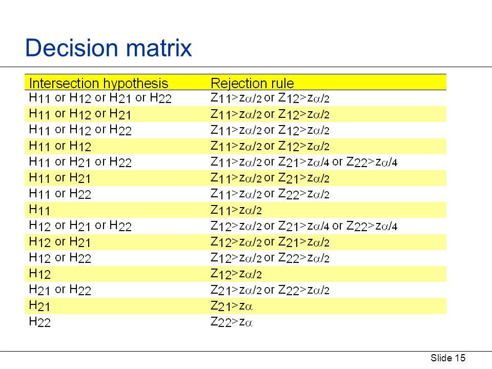 Slide 15 Decision matrix