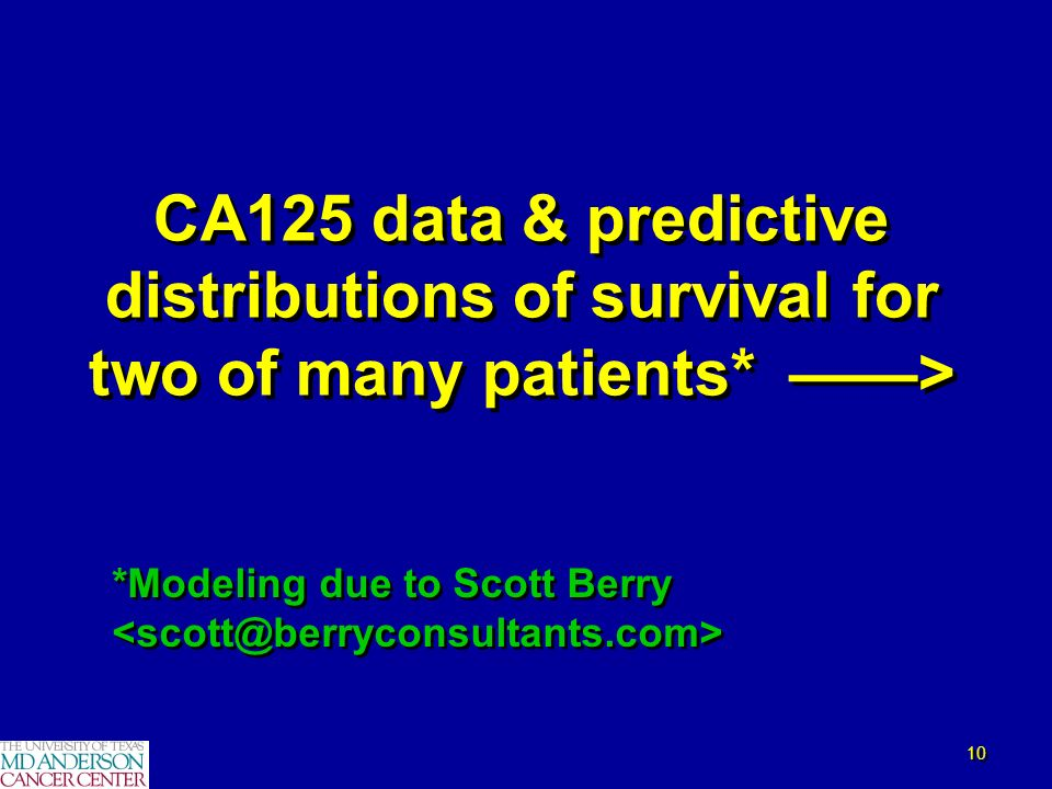 10 CA125 data & predictive distributions of survival for two of many patients* > *Modeling due to Scott Berry *Modeling due to Scott Berry