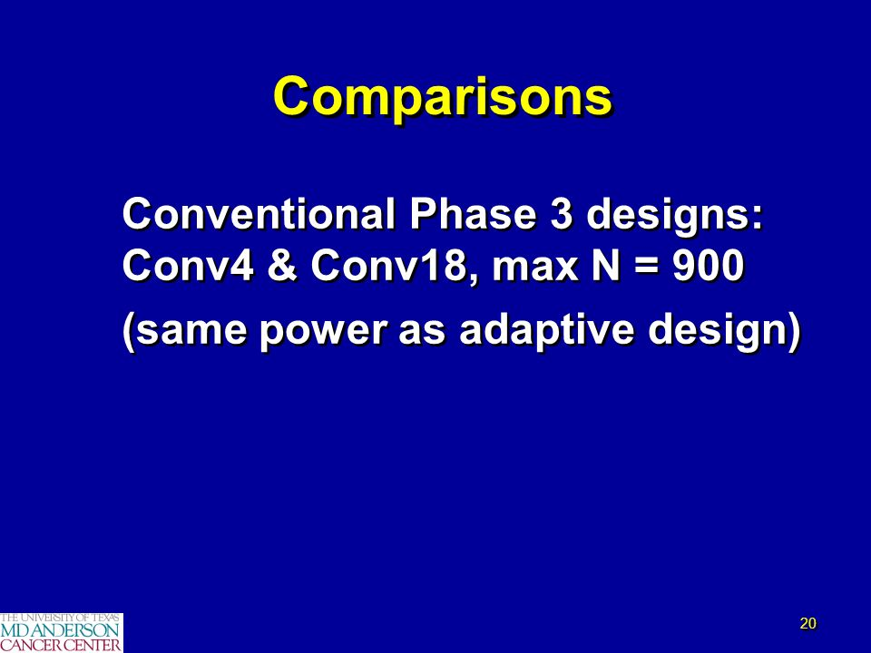 20 Conventional Phase 3 designs: Conv4 & Conv18, max N = 900 (same power as adaptive design) Conventional Phase 3 designs: Conv4 & Conv18, max N = 900