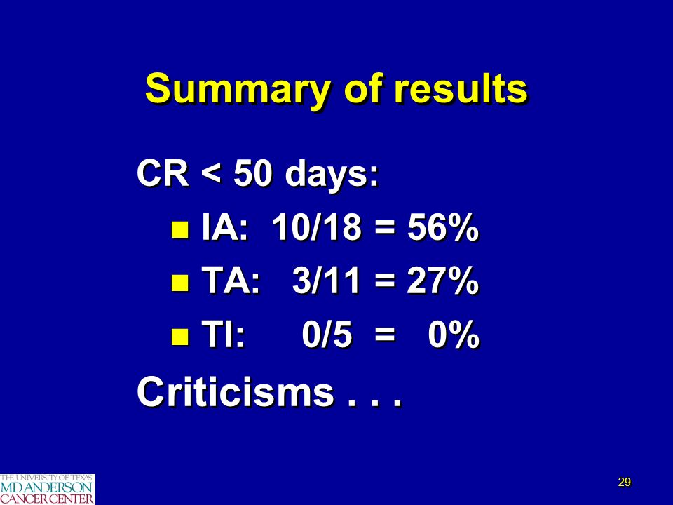 29 Summary of results CR < 50 days: n IA:10/18 = 56% n TA: 3/11 = 27% n TI: 0/5 = 0% Criticisms... CR < 50 days: n IA:10/18 = 56% n TA: 3/11 = 27% n T