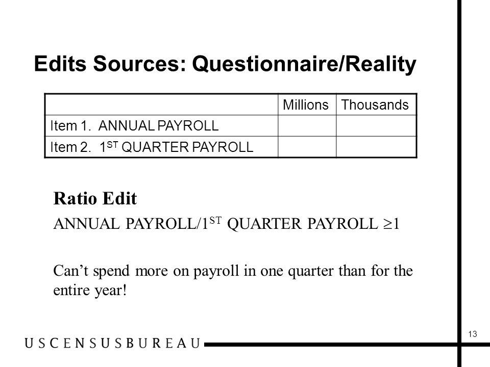 13 Edits Sources: Questionnaire/Reality MillionsThousands Item 1.
