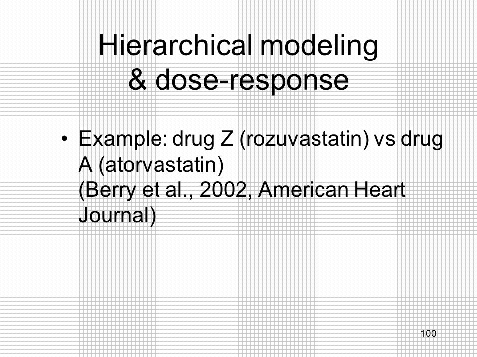 100 Hierarchical modeling & dose-response Example: drug Z (rozuvastatin) vs drug A (atorvastatin) (Berry et al., 2002, American Heart Journal)