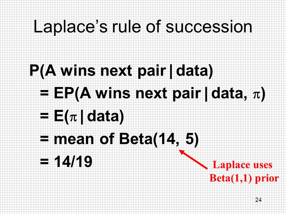 24 Laplaces rule of succession P(A wins next pair | data) = EP(A wins next pair | data, ) = E( | data) = mean of Beta(14, 5) = 14/19 Laplace uses Beta