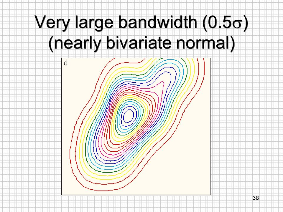 38 Very large bandwidth (0.5 ) (nearly bivariate normal)