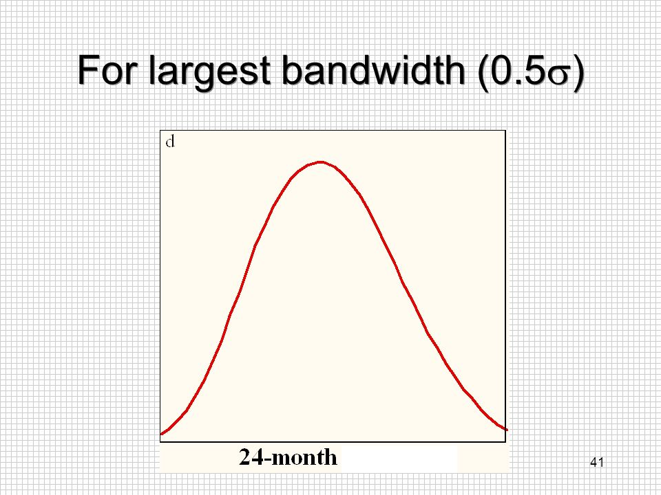 41 For largest bandwidth (0.5 )