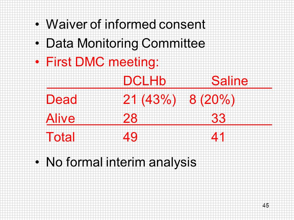 45 Waiver of informed consent Data Monitoring Committee First DMC meeting: DCLHbSaline Dead 21 (43%) 8 (20%) Alive2833 Total 49 41 No formal interim a