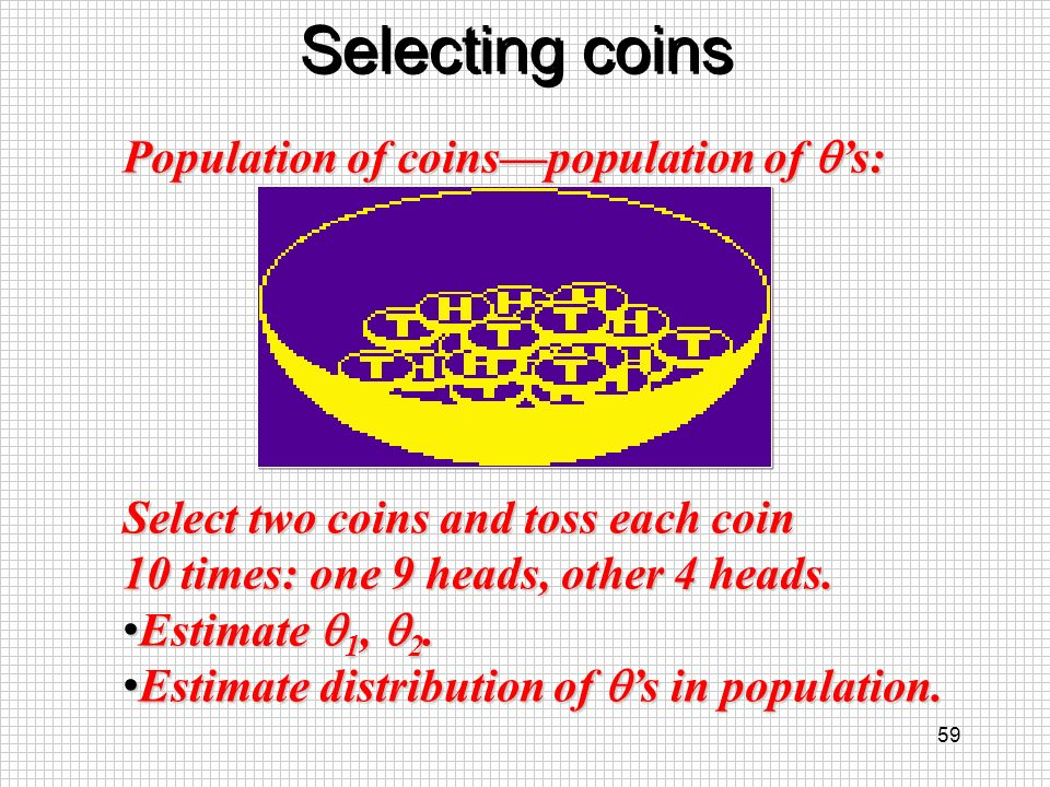 59 Selecting coins Population of coinspopulation of s: Select two coins and toss each coin 10 times: one 9 heads, other 4 heads. Estimate 1, 2. Estima