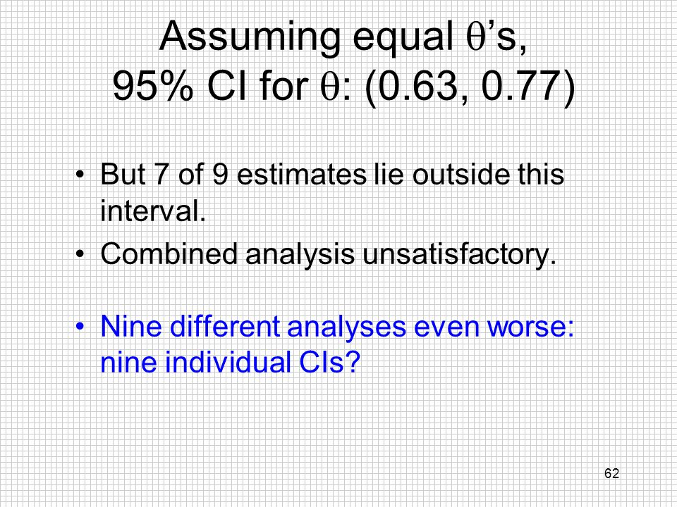 62 Assuming equal s, 95% CI for : (0.63, 0.77) But 7 of 9 estimates lie outside this interval. Combined analysis unsatisfactory. Nine different analys