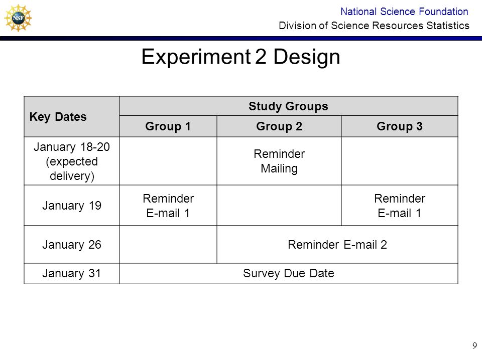 8 Experiment 2 – FY 2004 Increase Response Rate at Survey Deadline, Part 2 National Science Foundation Division of Science Resources Statistics Hypoth