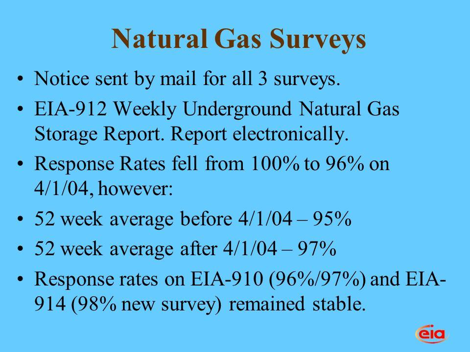 Natural Gas Surveys Notice sent by mail for all 3 surveys.
