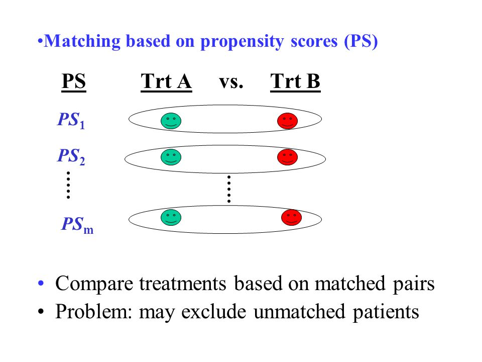 Matching based on propensity scores (PS) PS Trt A vs. Trt B Compare treatments based on matched pairs Problem: may exclude unmatched patients PS 1 PS