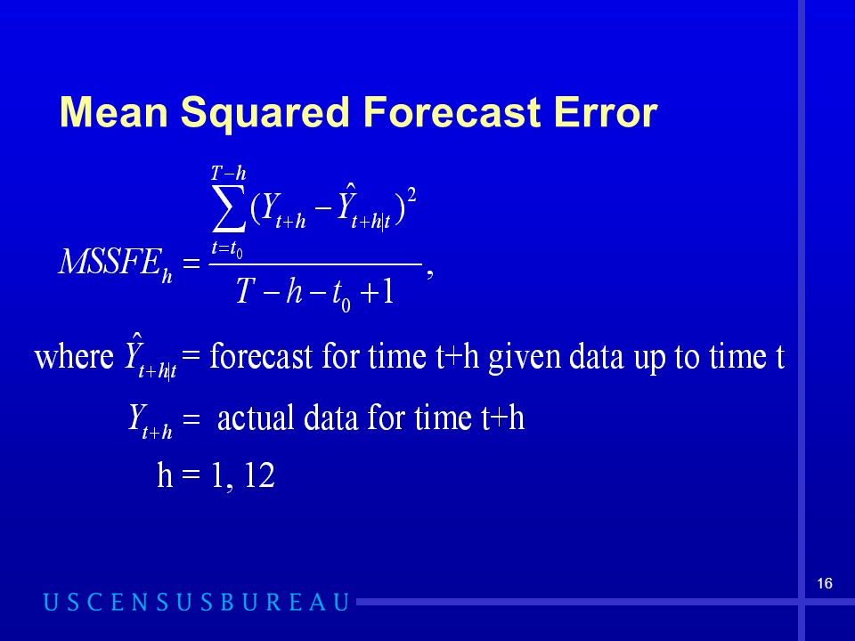 16 Mean Squared Forecast Error