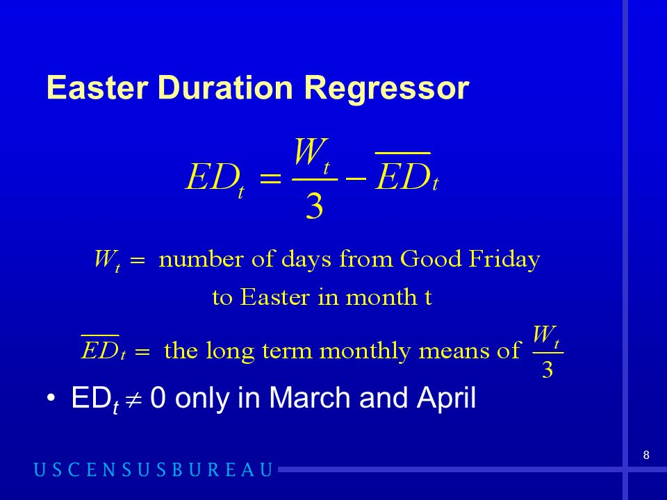 8 Easter Duration Regressor ED t 0 only in March and April