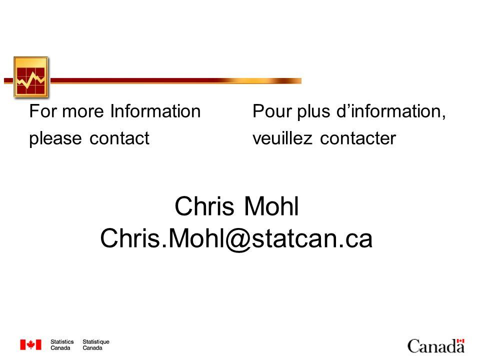 Chris Mohl Chris.Mohl@statcan.ca For more Information please contact Pour plus dinformation, veuillez contacter