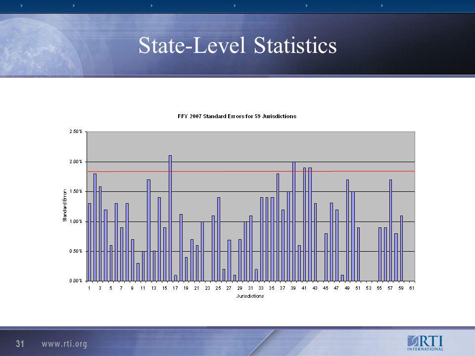 31 State-Level Statistics