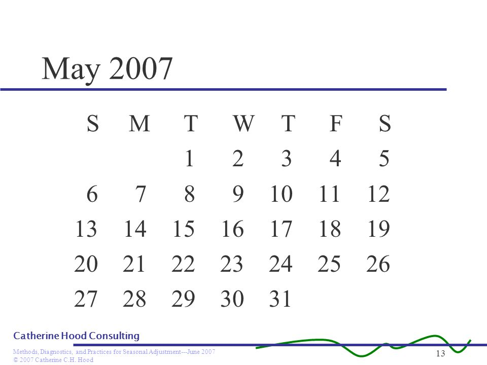 © 2007 Catherine C.H. Hood Methods, Diagnostics, and Practices for Seasonal Adjustment---June 2007 Catherine Hood Consulting 13 May 2007 S M T W T F S