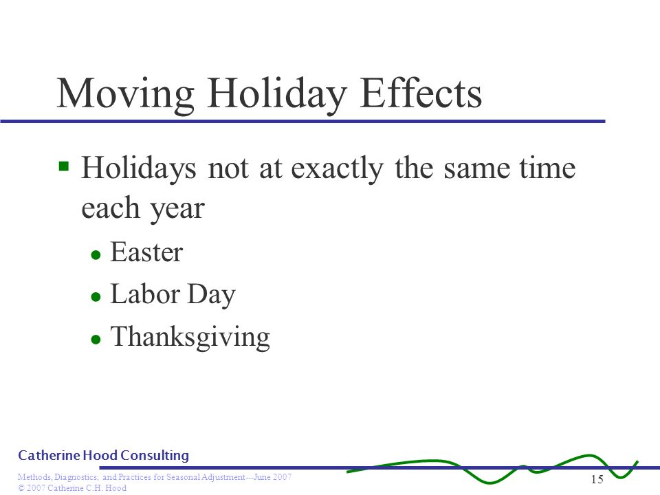 © 2007 Catherine C.H. Hood Methods, Diagnostics, and Practices for Seasonal Adjustment---June 2007 Catherine Hood Consulting 15 Moving Holiday Effects