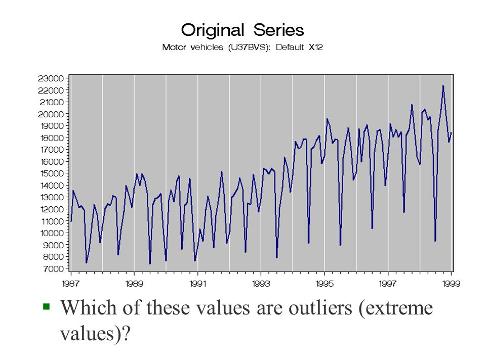 Which of these values are outliers (extreme values)?